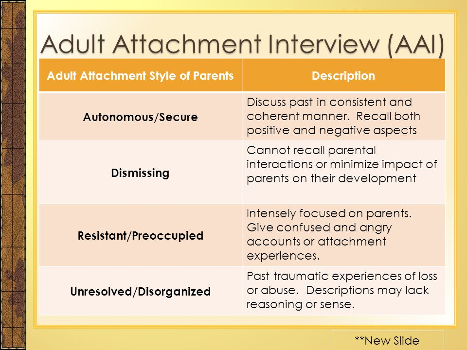 Adult attachment style interview