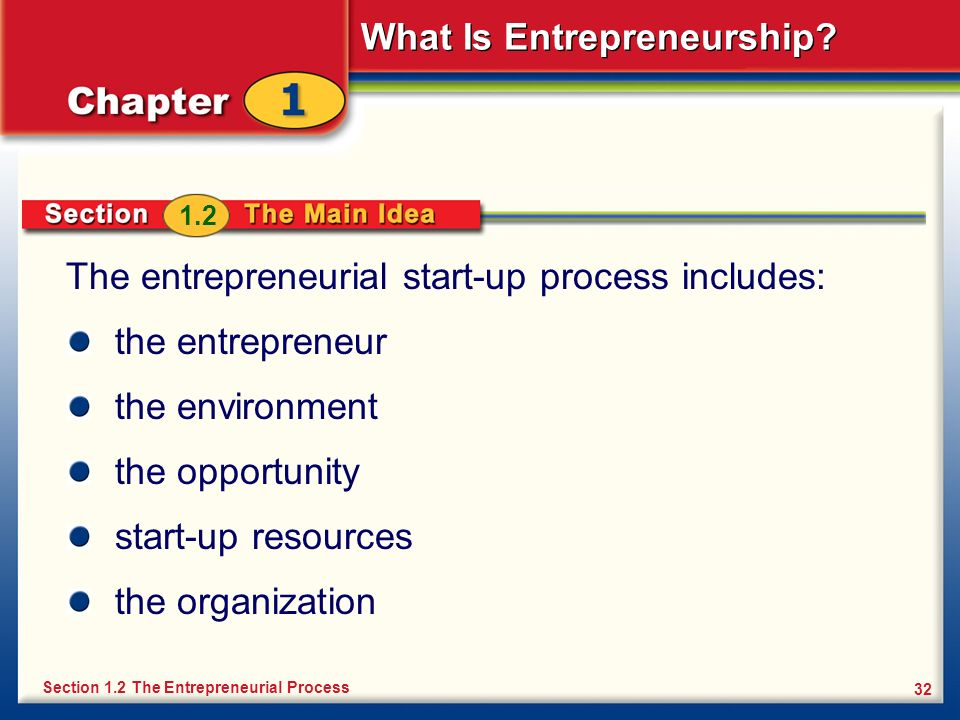 The entrepreneurial start-up process includes: the entrepreneur