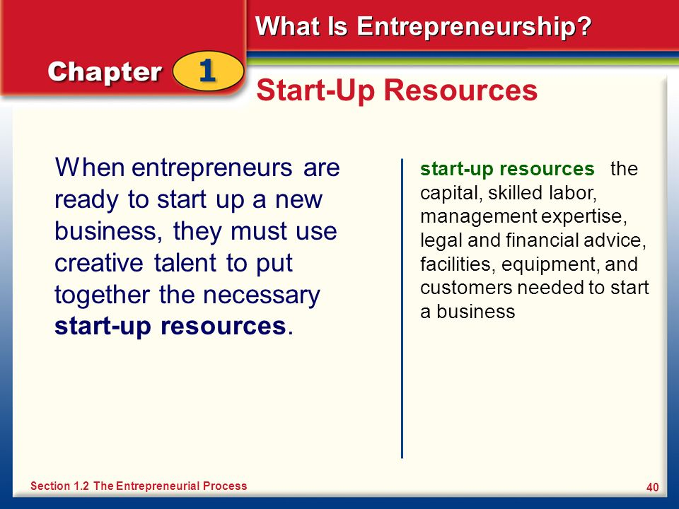 Start-Up Resources