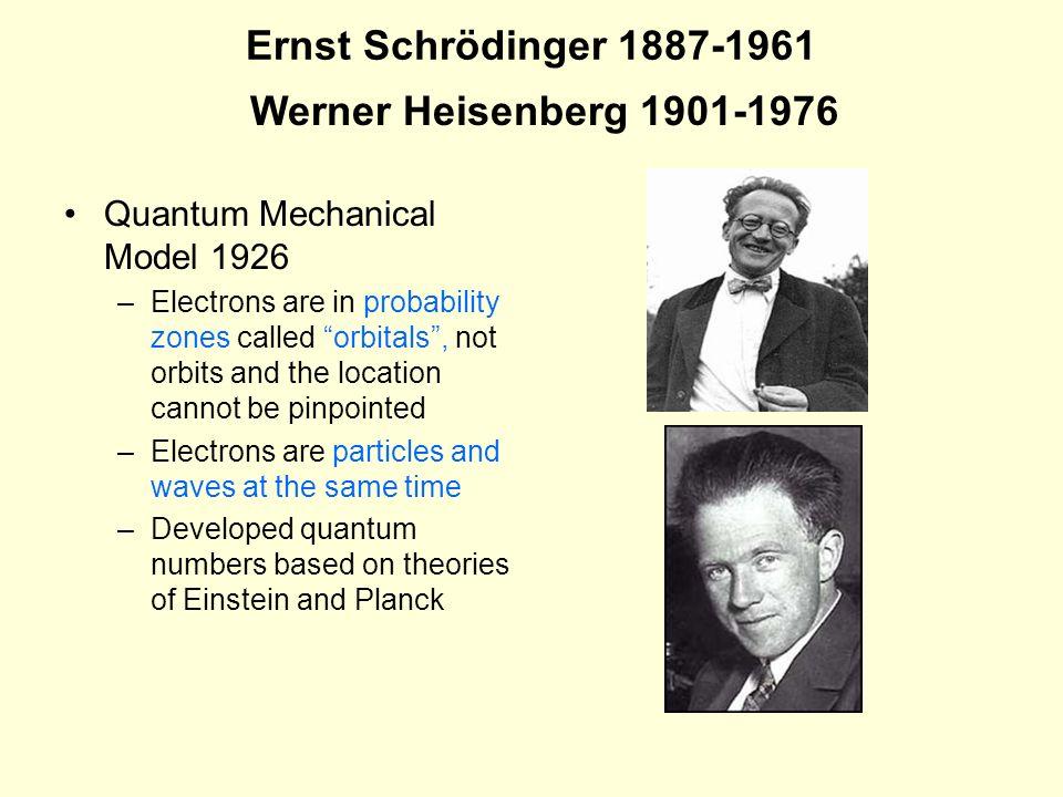 Ernst Schrödinger 1887-1961 Werner Heisenberg 1901-1976