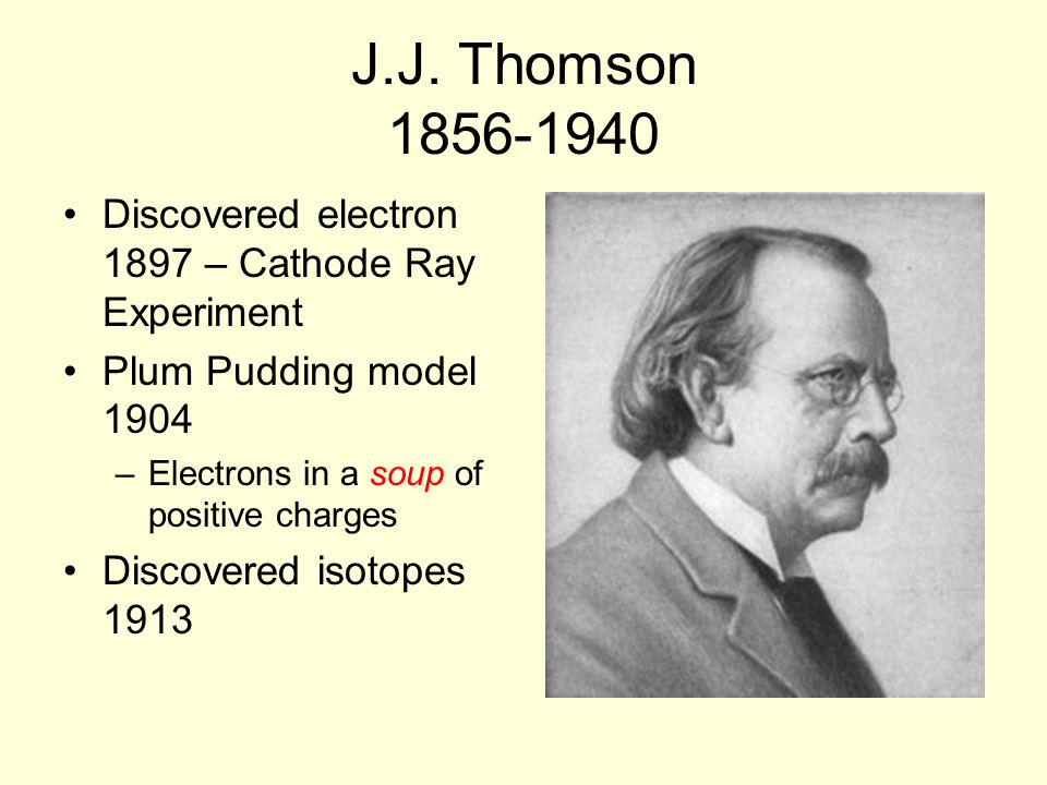 J.J. Thomson 1856-1940 Discovered electron 1897 – Cathode Ray Experiment. Plum Pudding model 1904.