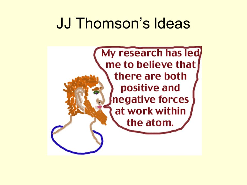 JJ Thomson's Ideas