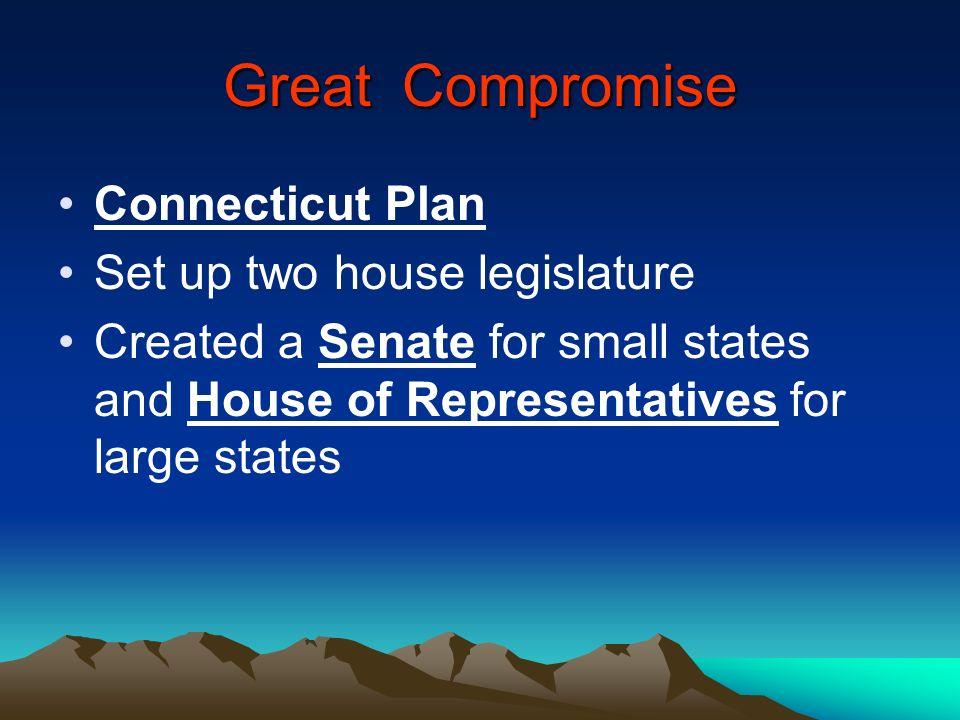 Great Compromise Connecticut Plan Set up two house legislature