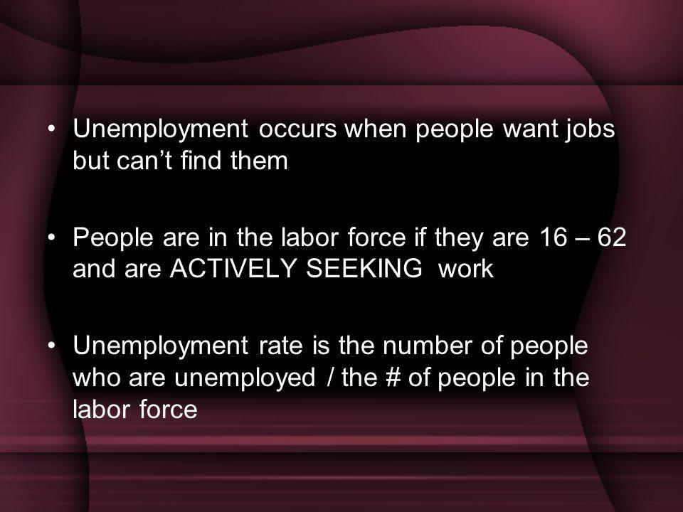 Unemployment occurs when people want jobs but can't find them