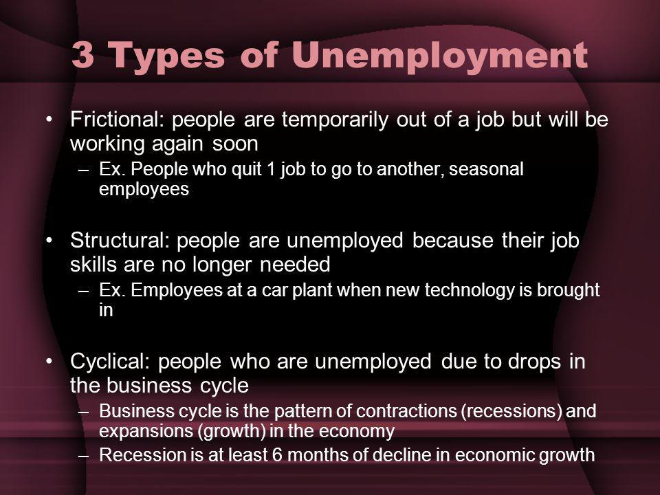 3 Types of Unemployment Frictional: people are temporarily out of a job but will be working again soon.