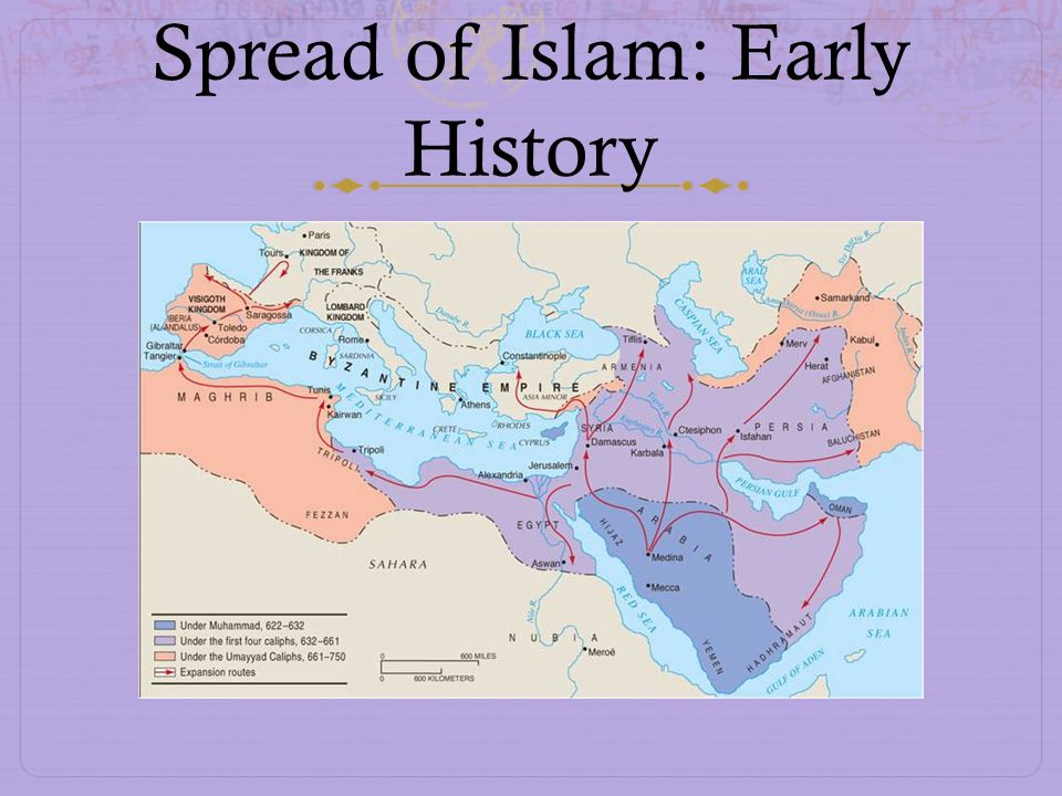 Spread of Islam: Early History
