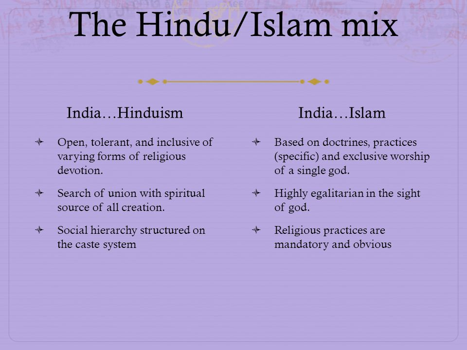 The Hindu/Islam mix India…Hinduism India…Islam