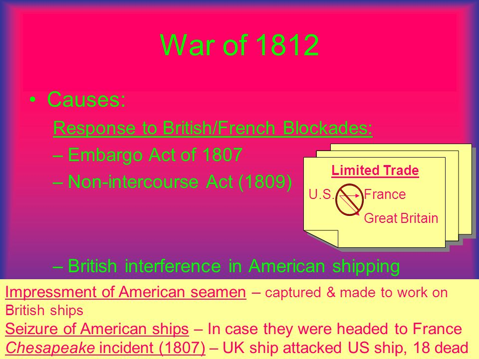 War of 1812 Causes: Response to British/French Blockades: