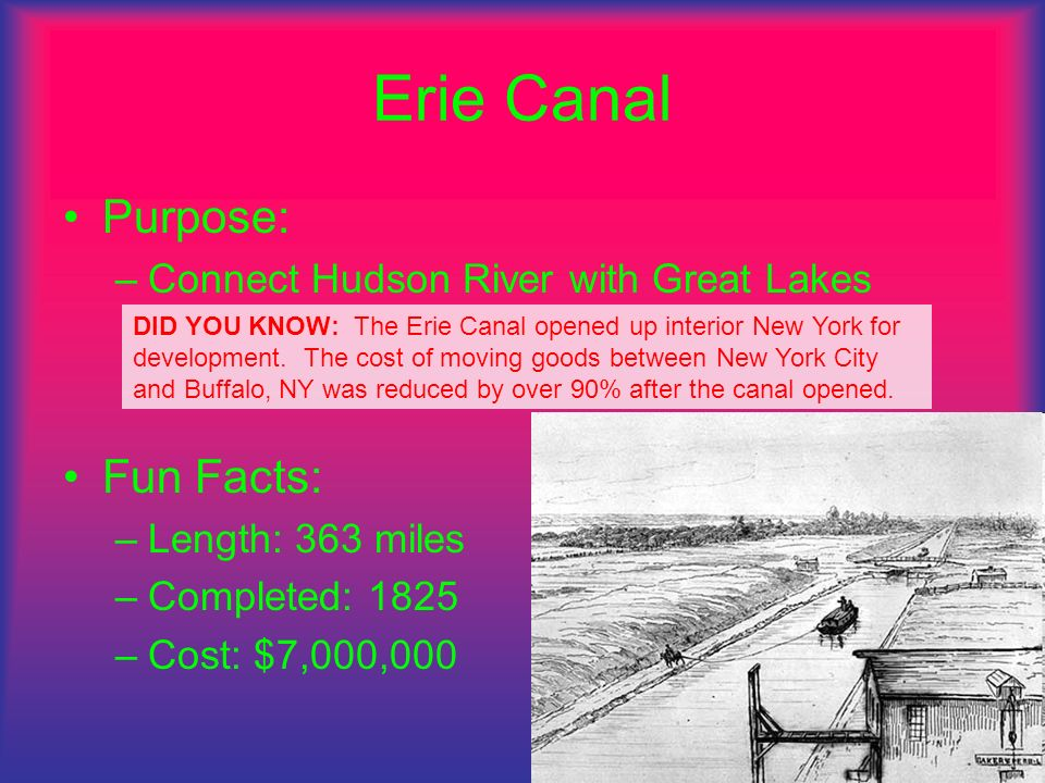 Erie Canal Purpose: Fun Facts: Connect Hudson River with Great Lakes