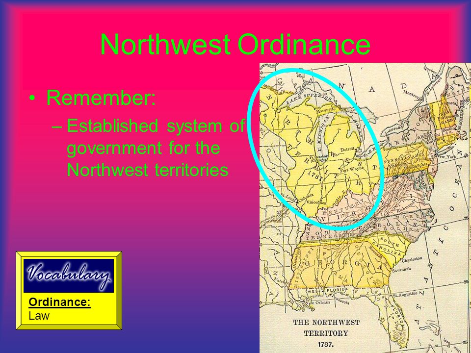 Northwest Ordinance Remember: