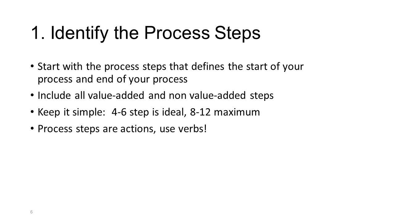 identify the process steps - Level 4 Process Map