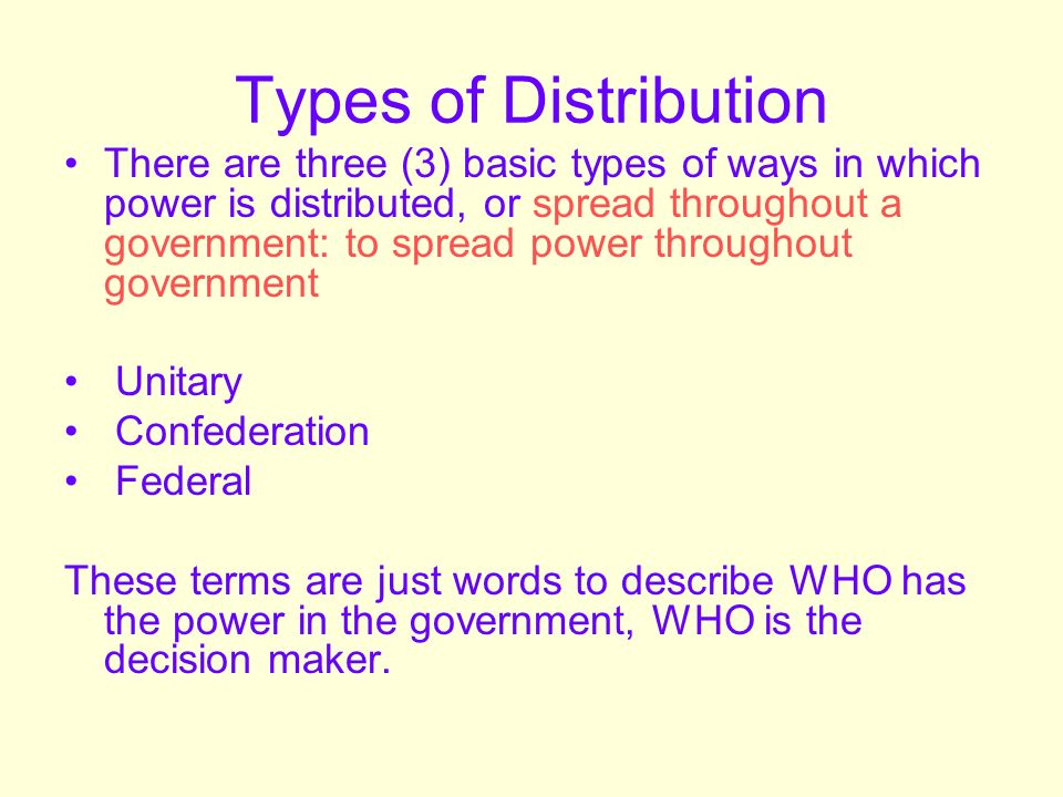 Types of Distribution