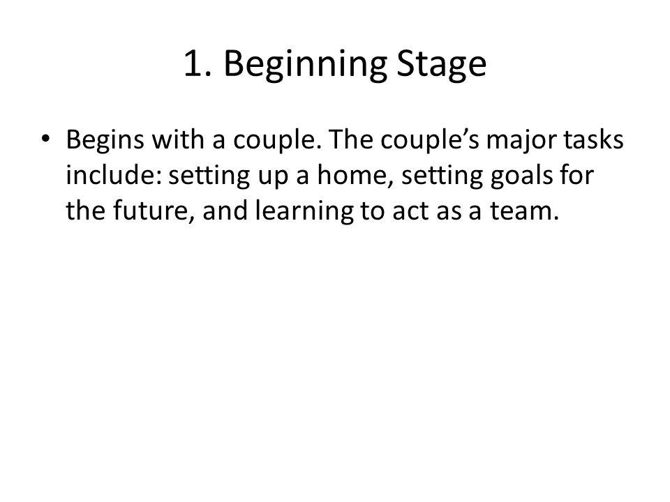 1. Beginning Stage