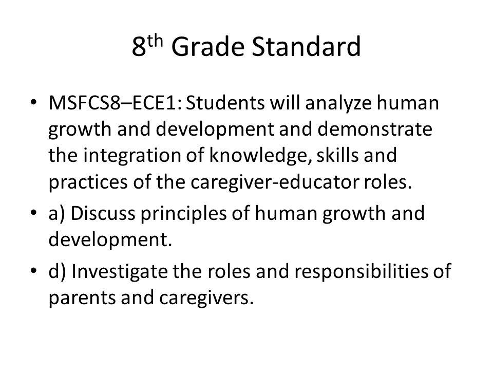 8th Grade Standard