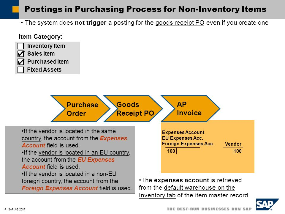 Postings In Purchasing Process For Non Inventory Items