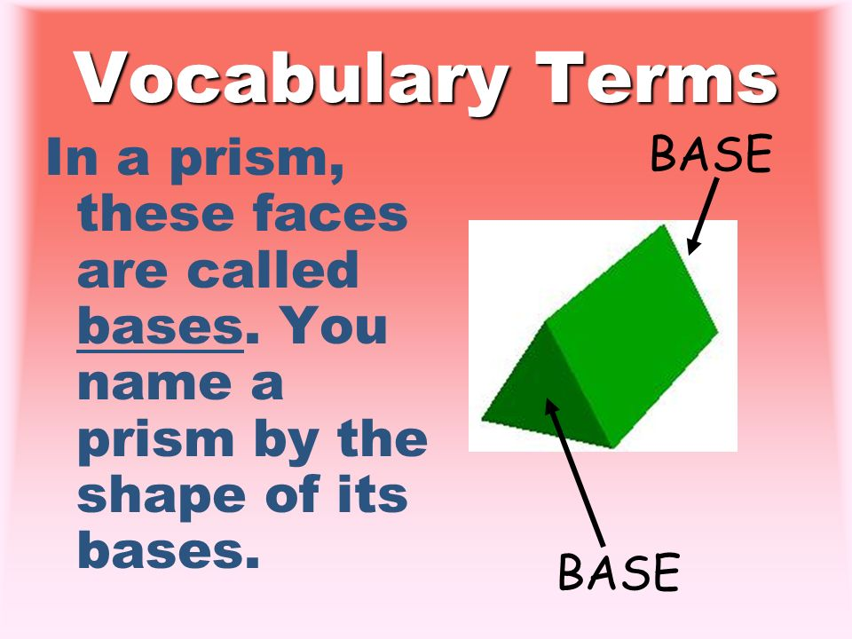 Vocabulary Terms BASE. In a prism, these faces are called bases. You name a prism by the shape of its bases.