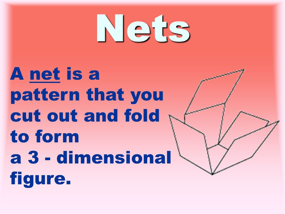 Nets A net is a pattern that you cut out and fold to form