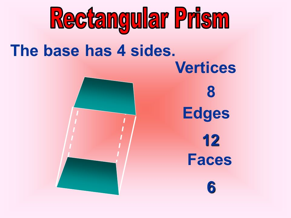 Rectangular Prism The base has 4 sides. Vertices 8 Edges 12 Faces 6