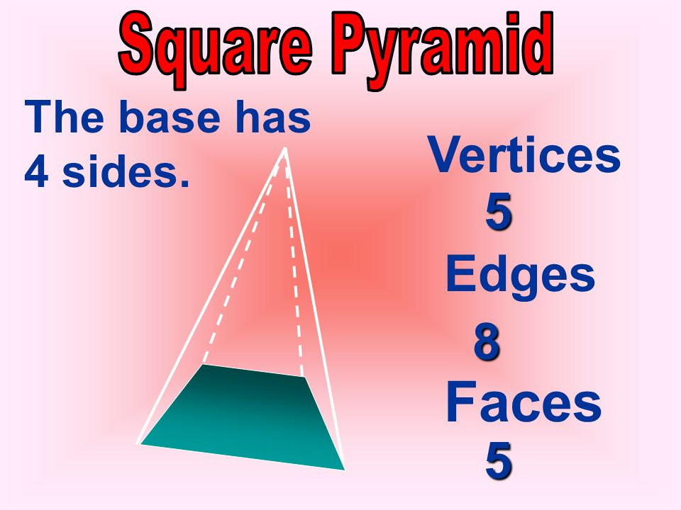 Square Pyramid The base has 4 sides. Vertices 5 Edges 8 Faces 5