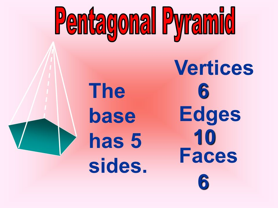 Pentagonal Pyramid Vertices The base has 5 sides. 6 Edges 10 Faces 6