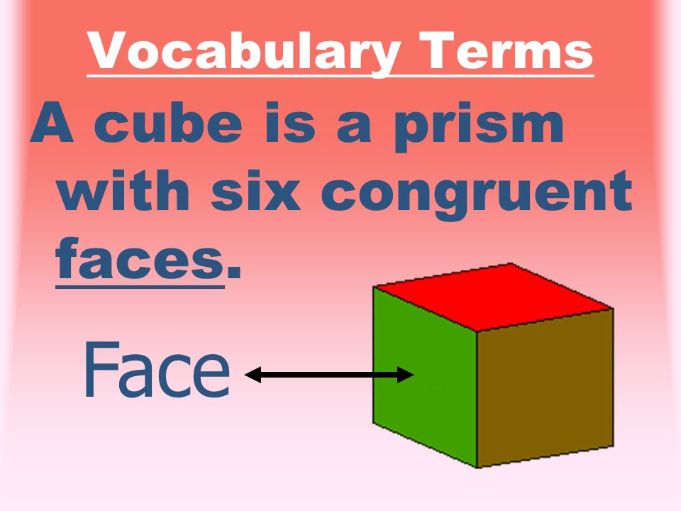 Vocabulary Terms A cube is a prism with six congruent faces. Face