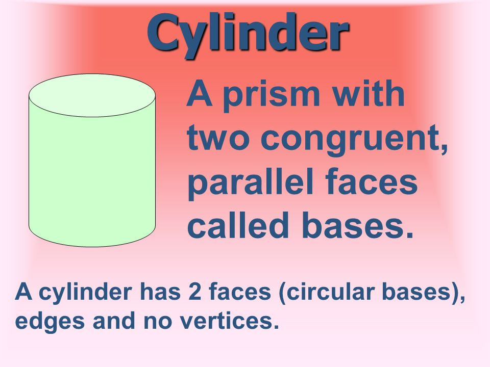 Cylinder A prism with two congruent, parallel faces called bases.