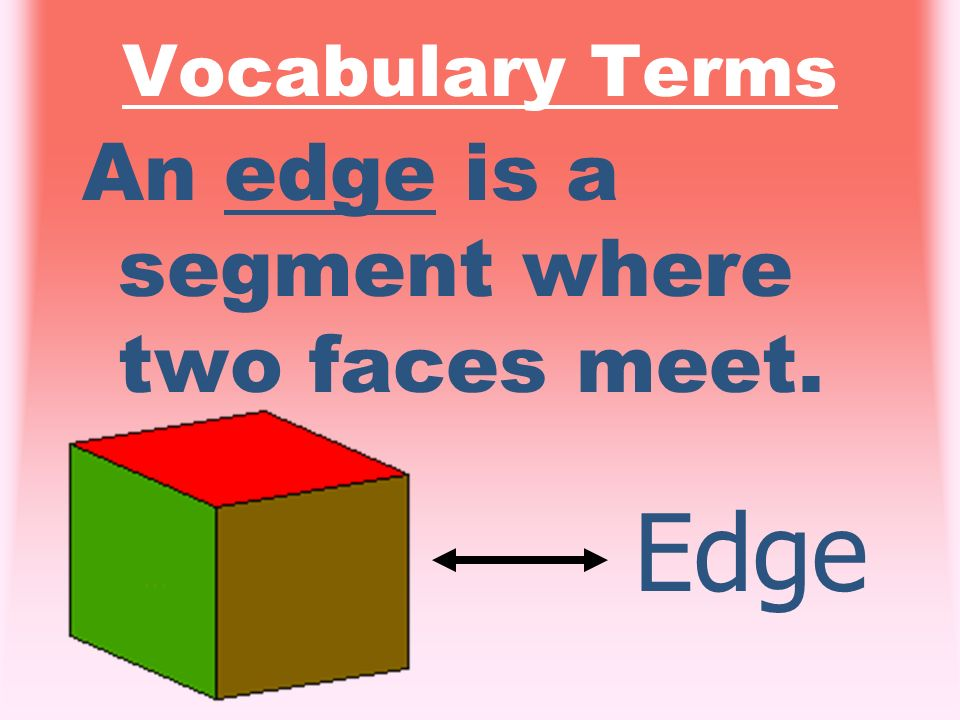 Vocabulary Terms An edge is a segment where two faces meet. Edge