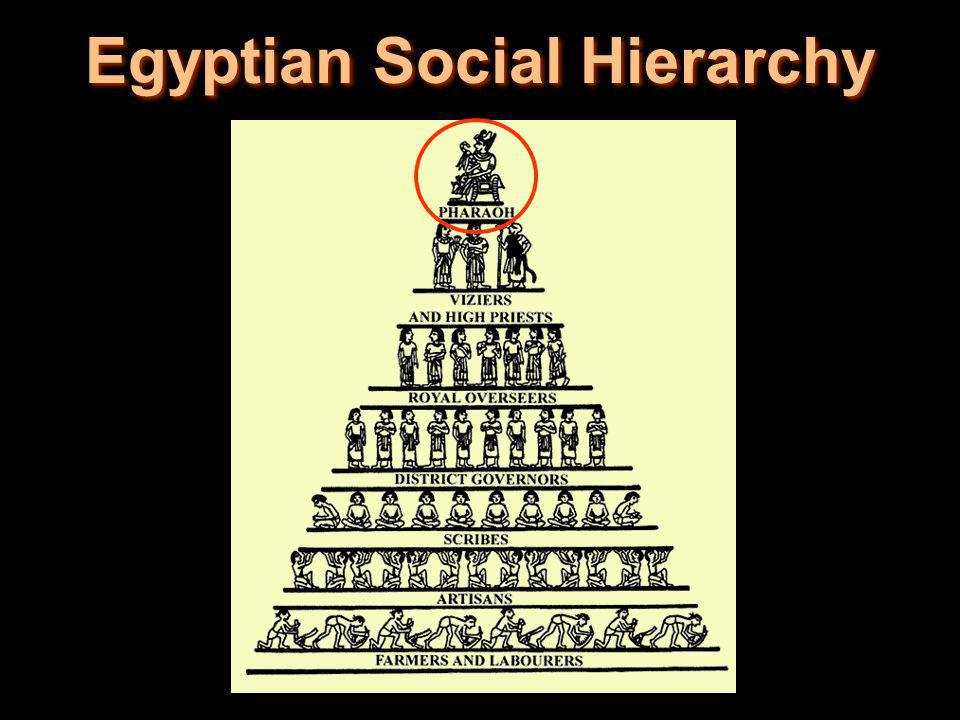 Egyptian Social Hierarchy
