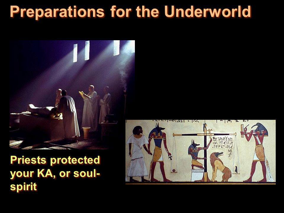 Preparations for the Underworld