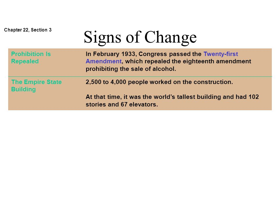 Signs of Change Chapter 22, Section 3.
