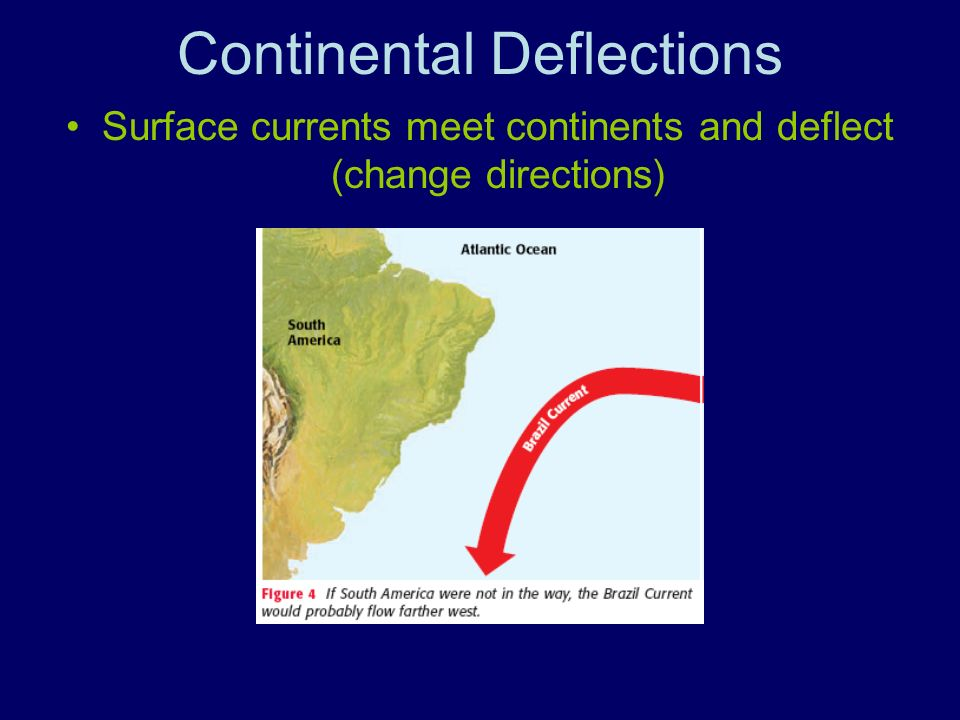 Continental Deflections
