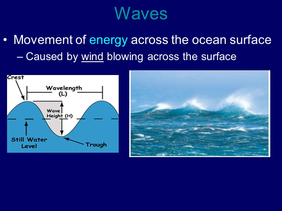Waves Movement of energy across the ocean surface
