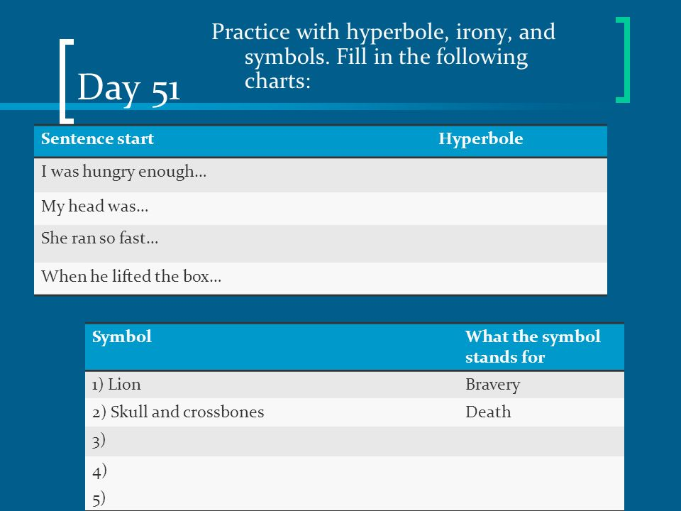 Day 51 Practice with hyperbole, irony, and symbols. Fill in the following charts: Sentence start. Hyperbole.