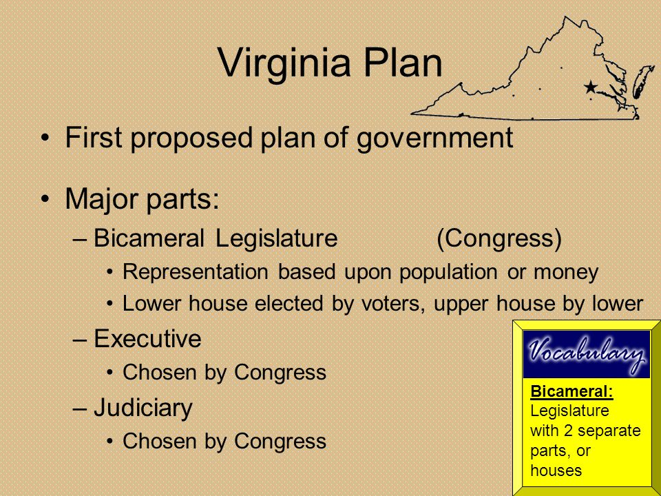 Virginia Plan First proposed plan of government Major parts:
