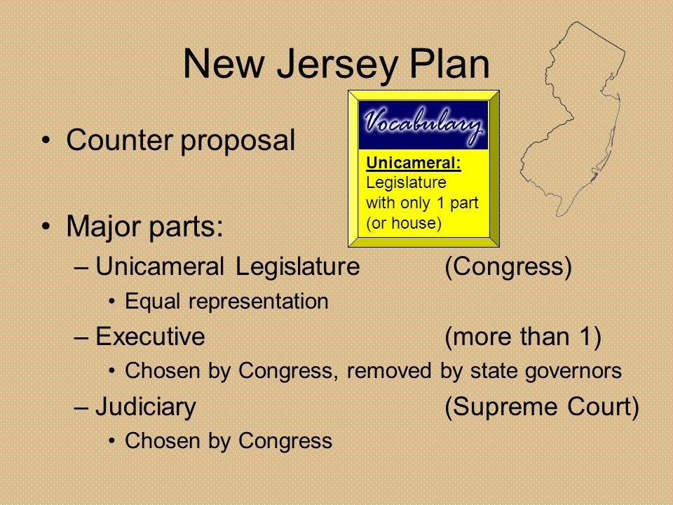 New Jersey Plan Counter proposal Major parts: