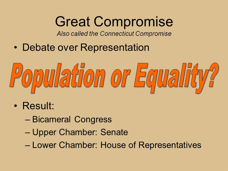Great Compromise Population or Equality Debate over Representation
