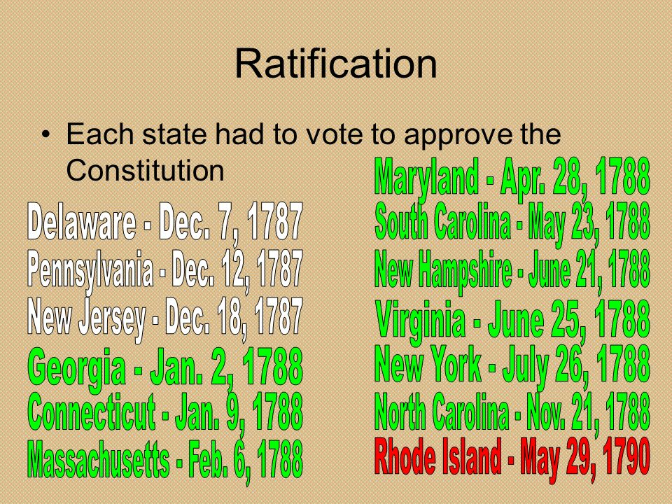 Ratification Maryland - Apr. 28, 1788 Delaware - Dec. 7, 1787