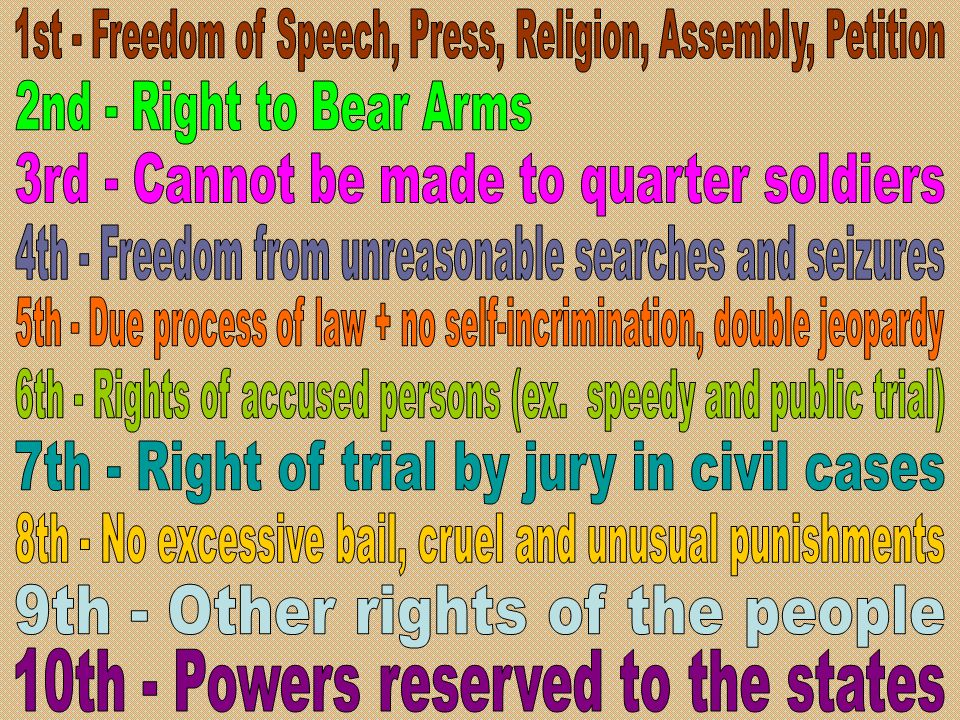 1st - Freedom of Speech, Press, Religion, Assembly, Petition
