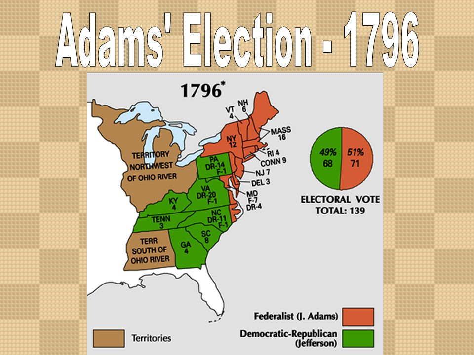 Adams Election