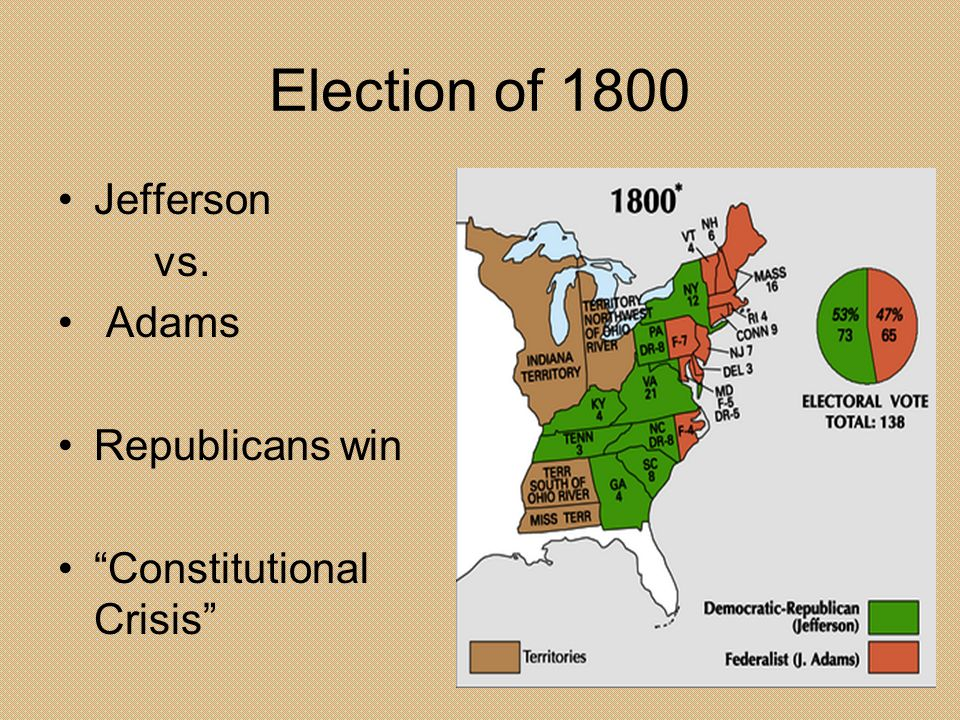 Election of 1800 Jefferson vs. Adams Republicans win