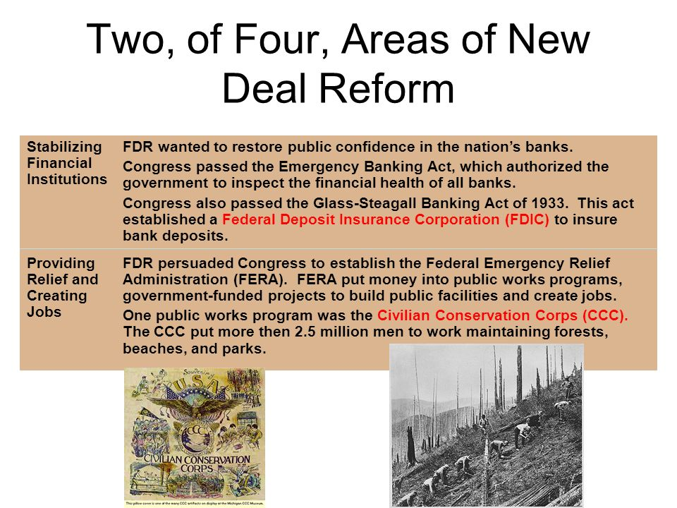 Two, of Four, Areas of New Deal Reform