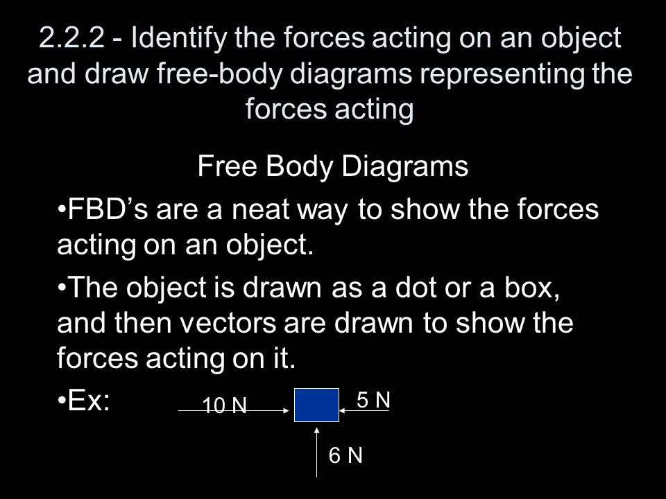FBD's are a neat way to show the forces acting on an object.