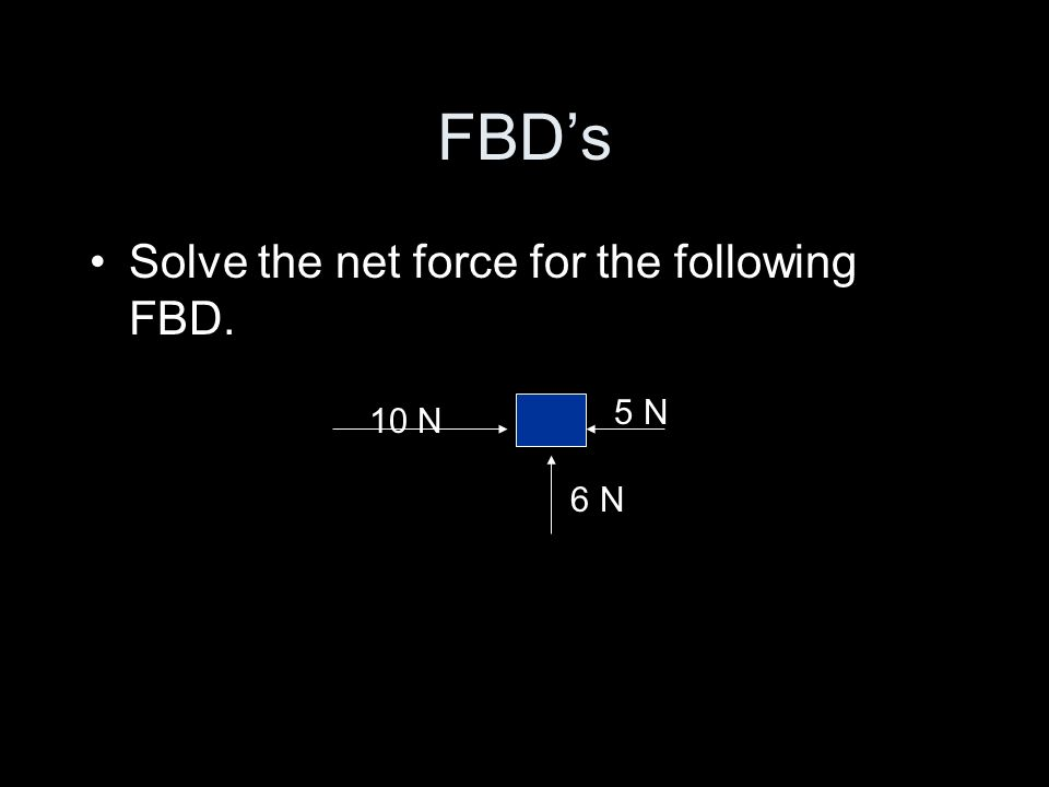 FBD's Solve the net force for the following FBD. 10 N 6 N 5 N