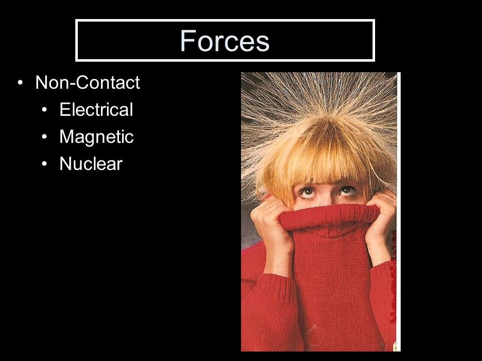 Forces Non-Contact Electrical Magnetic Nuclear
