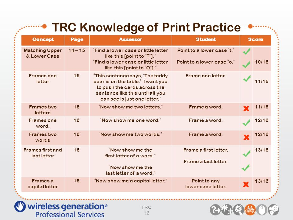 TRC Knowledge of Print Practice