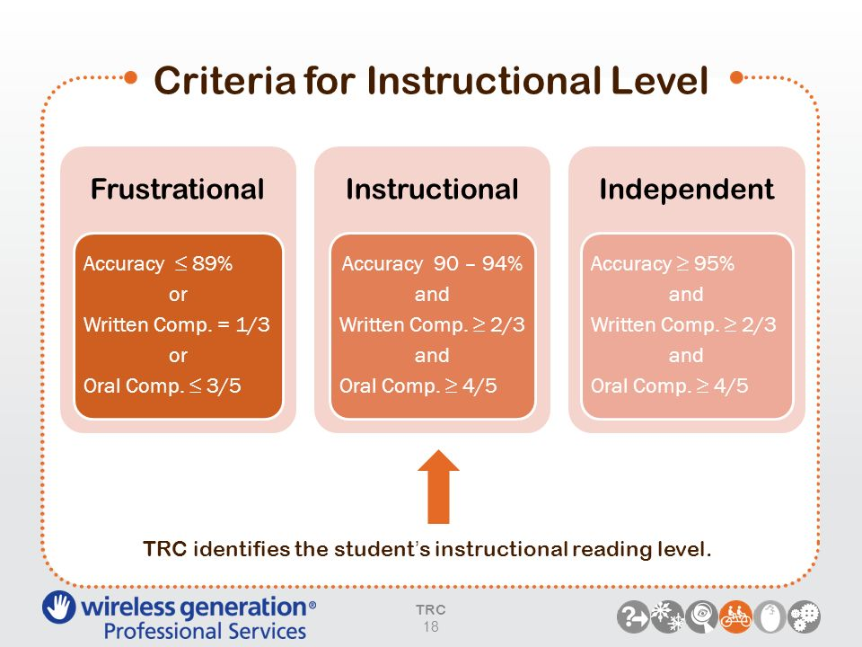 Criteria for Instructional Level