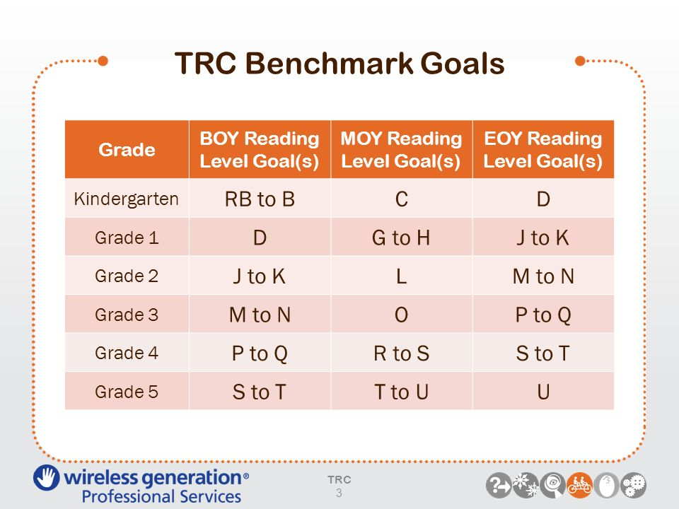 TRC Benchmark Goals RB to B C D G to H J to K L M to N O P to Q R to S
