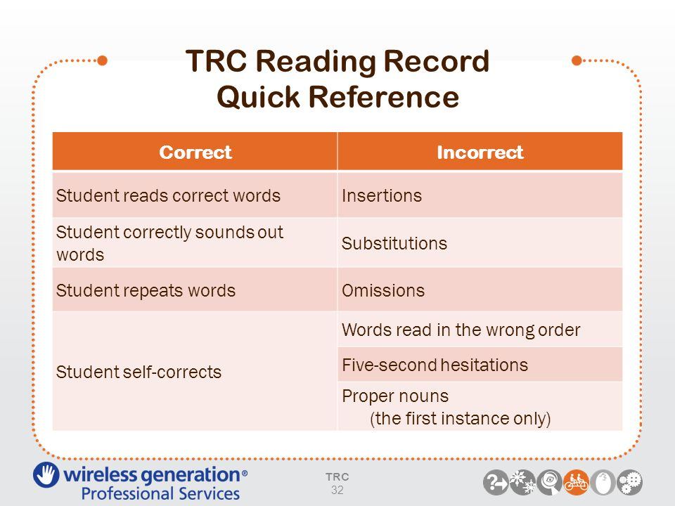 TRC Reading Record Quick Reference