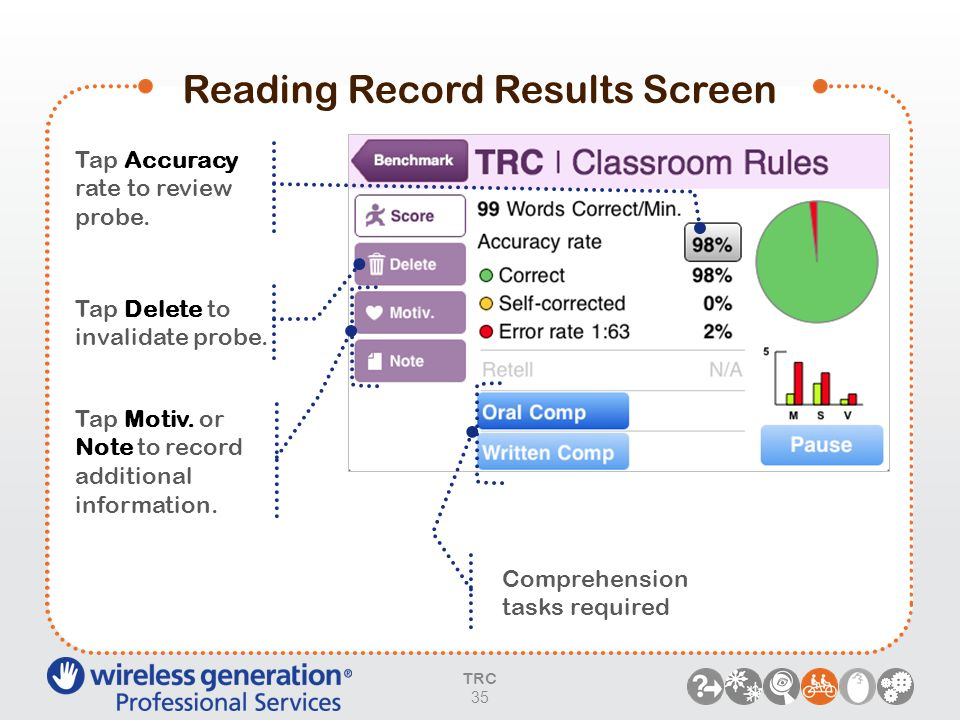Reading Record Results Screen