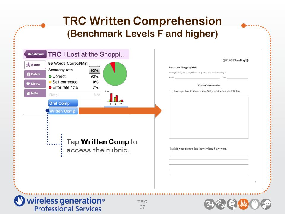 TRC Written Comprehension (Benchmark Levels F and higher)